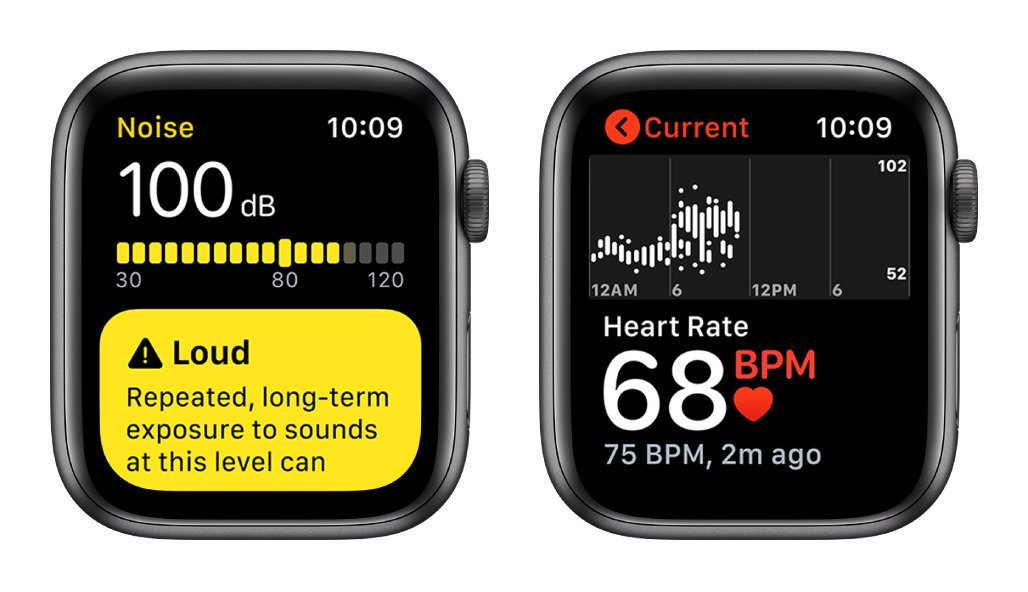 apple series 5 watch features helpful for nurses